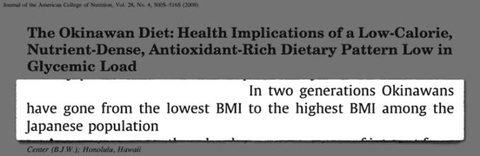 BMI rates of past vs. present