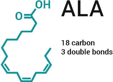 ALA molecular structure