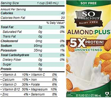 So Delicious Almond Plus milk nutrition facts