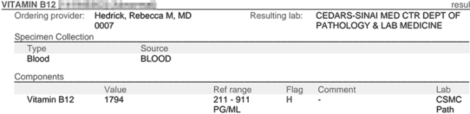 B12 blood test lab results