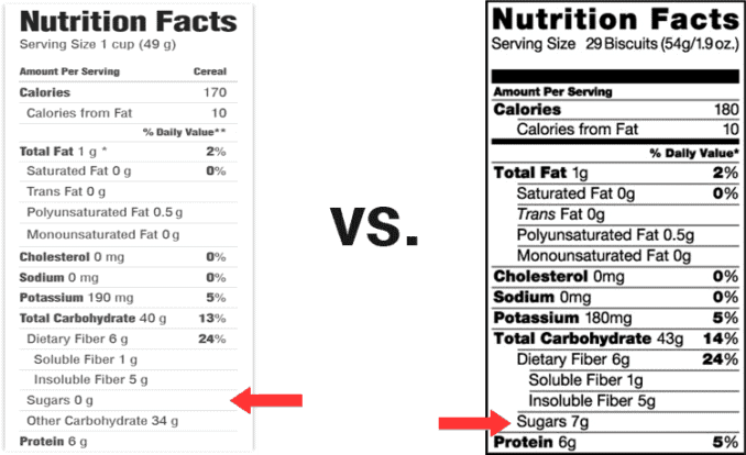 Post and Kashi shredded wheat nutrition facts