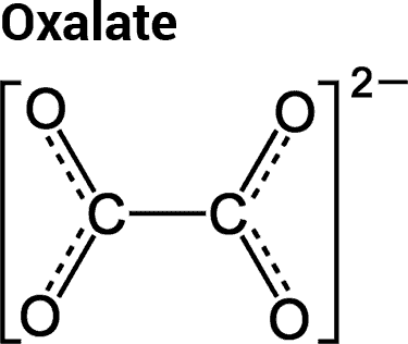 oxalate chemical structure