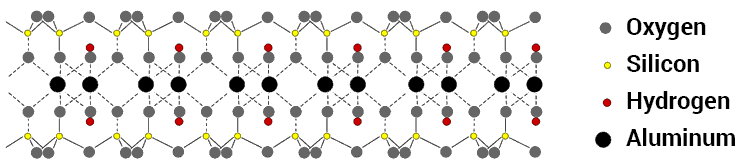 montmorillonite crystal structure
