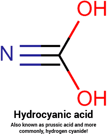 hydrocyanic acid molecule chemical structure