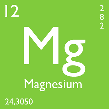 magnesium element atomic number