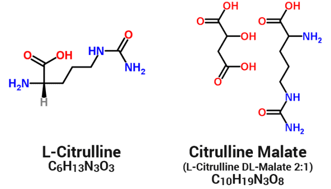 L citrulline vs. citrulline malate chemical structure and molecular formula