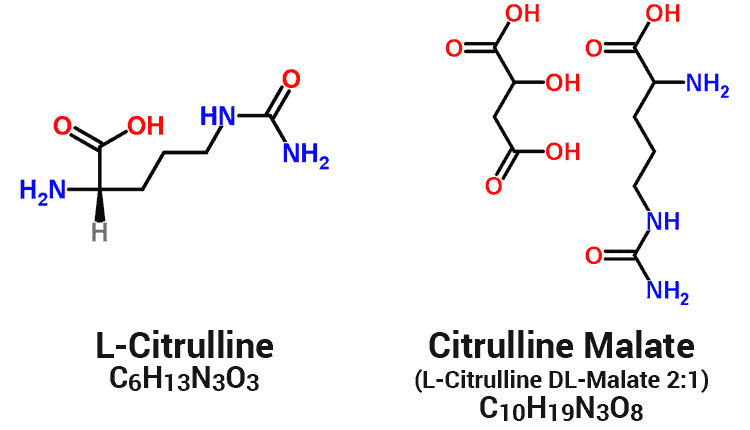 L citrulline vs. citrulline malate chemical structure and molecular formula