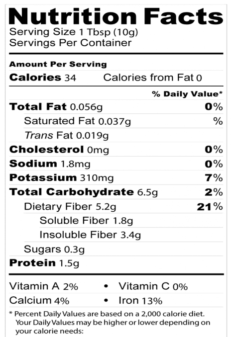 coffee flour nutrition facts