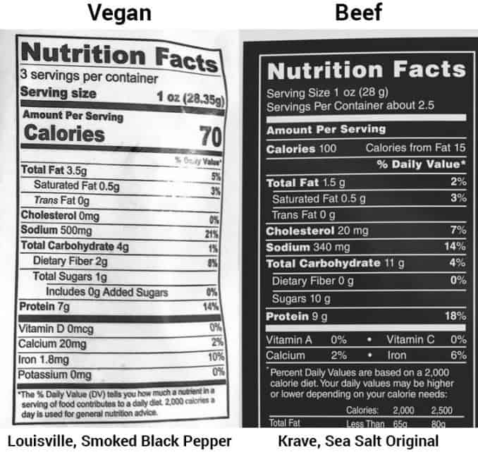 nutrition facts for vegan vs. beef jerky